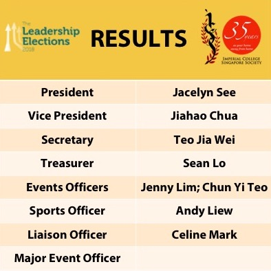 36th Exco Election Results